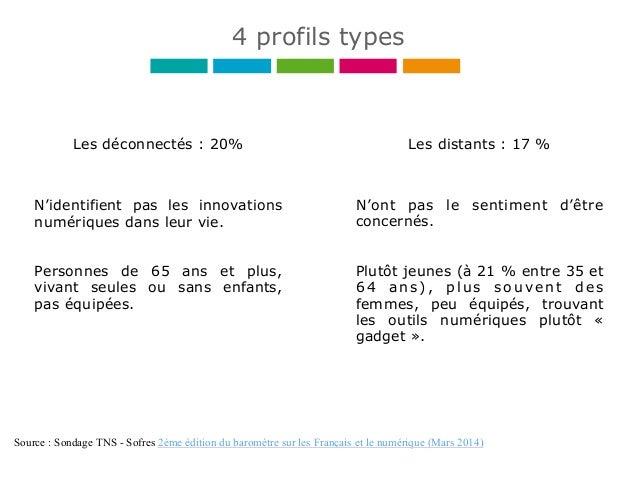 4 profils types Les déconnectés : 20% Les distants : 17 % N'identifient pas les innovations numériques dans leur vie. Pers...