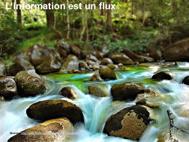 L'information est un flux Source : http://www.flickr.com/photos/steve_steady64/1426454467/