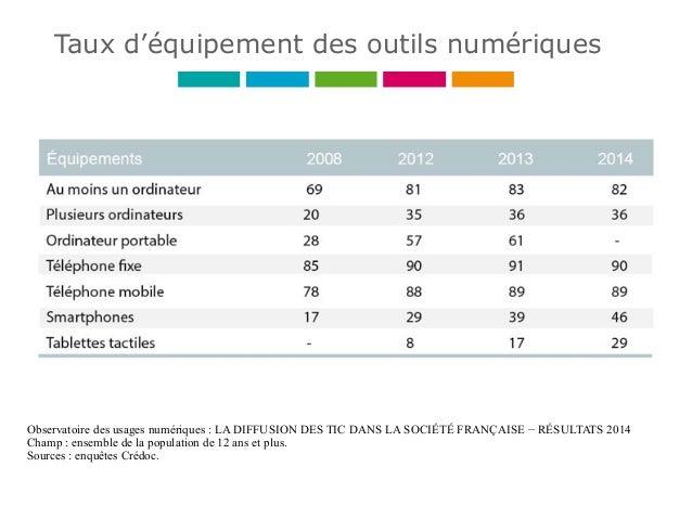 Taux d'équipement des outils numériques Observatoire des usages numériques : LA DIFFUSION DES TIC DANS LA SOCIÉTÉ FRANÇAIS...