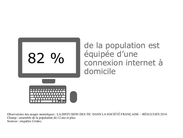 de la population est équipée d'une connexion internet à domicile 82 % Observatoire des usages numériques : LA DIFFUSION DE...