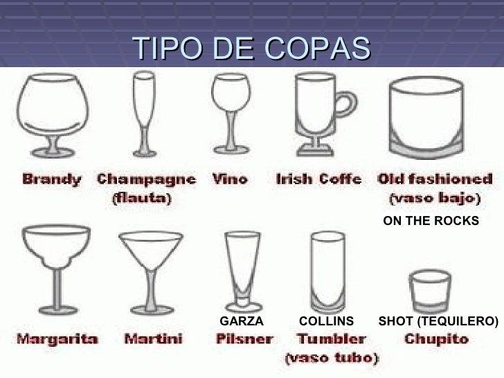 Mise en place for Copas y vasos para bar