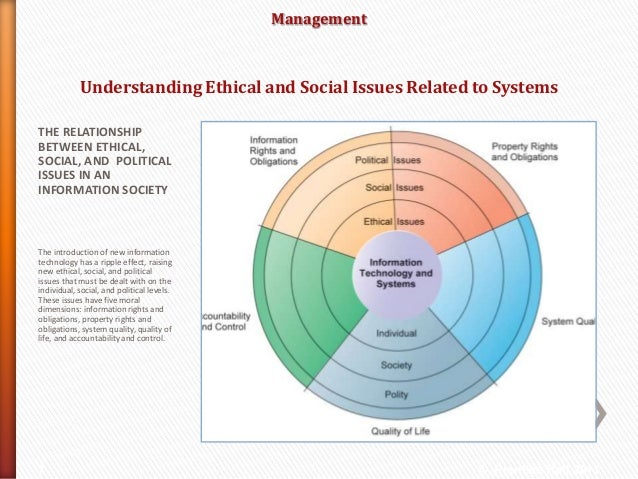 7 ethical systems by rank The seven major ethical systems david lawter axia college of the university of phoenix throughout the history of the human race, men and women have struggled with determining the difference between good and bad actions.