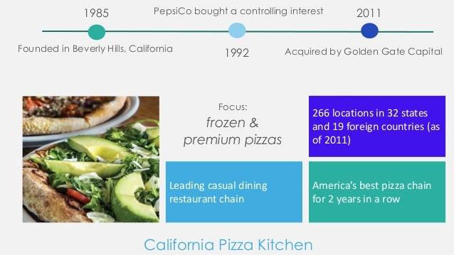 Pepsico California Pizza Kitchen Case