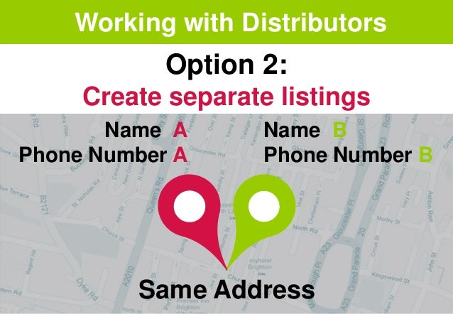 Working with Distributors Option 2: Create separate listings Same Address Name A Phone Number A Name B Phone Number B