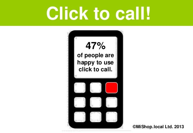 Click to call! 47% of people are happy to use click to call. ©MiShop.local Ltd. 2013