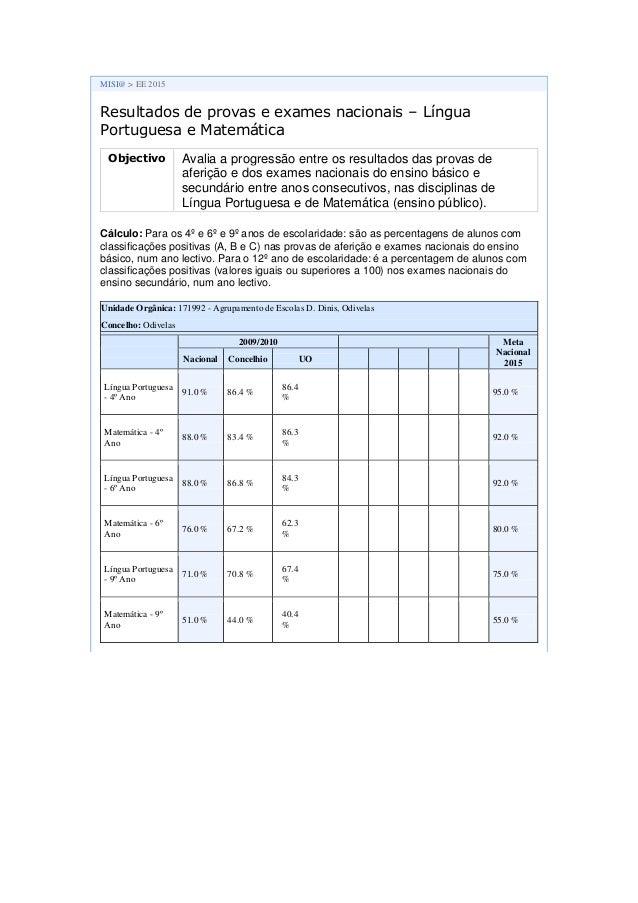 MISI@ > EE 2015 Resultados de provas e exames nacionais – Língua Portuguesa e Matemática Objectivo Avalia a progressão ent...