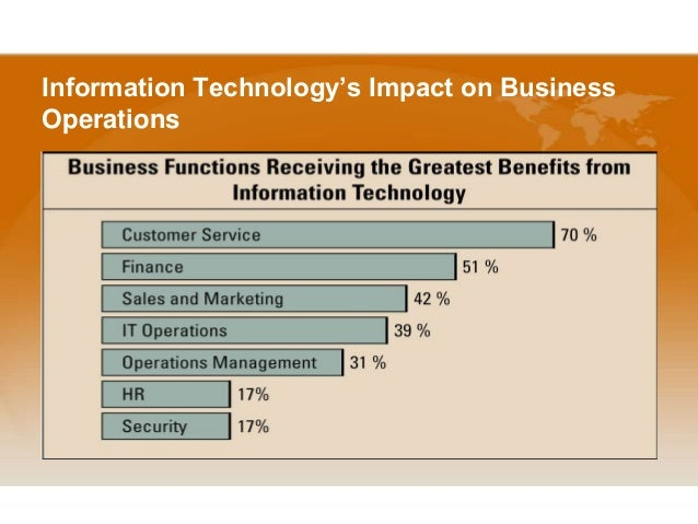 impact of information technology in an Read chapter 1 introduction and impact of information technology at the  macroeconomic level: information technology has been touted as a boon for  produc.