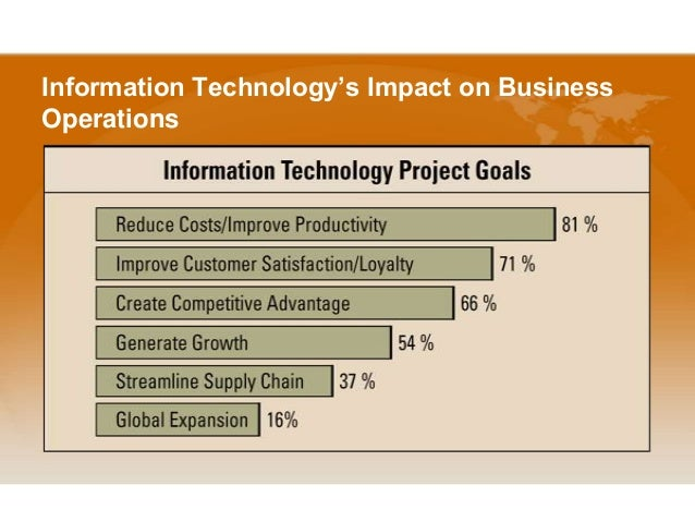 the impact of technology and business 1 the impact of technology on business process operations research results across industries and functions.