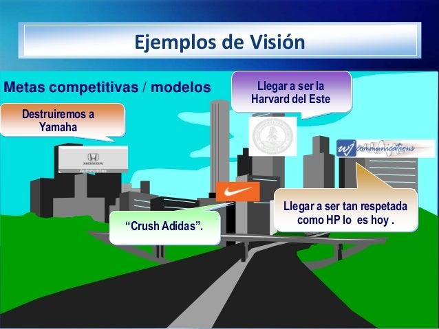 Ejemplos de VisiónMetas competitivas / modelos          Llegar a ser la                                     Harvard del Es...