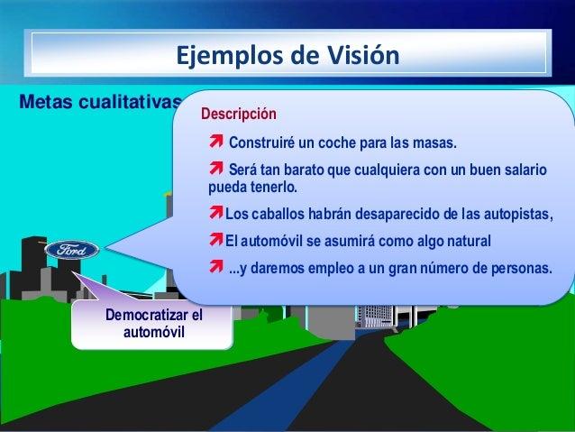 Ejemplos de VisiónMetas cualitativas                       Descripción                            Construiré un coche par...