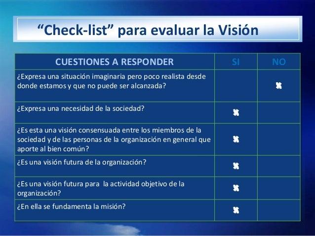 """""""Check-list"""" para evaluar la Visión            CUESTIONES A RESPONDER                             SI   NO¿Expresa una situ..."""