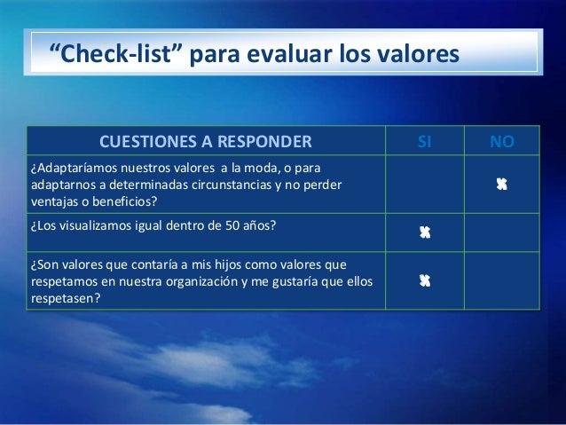 """""""Check-list"""" para evaluar los valores           CUESTIONES A RESPONDER                            SI   NO¿Adaptaríamos nue..."""