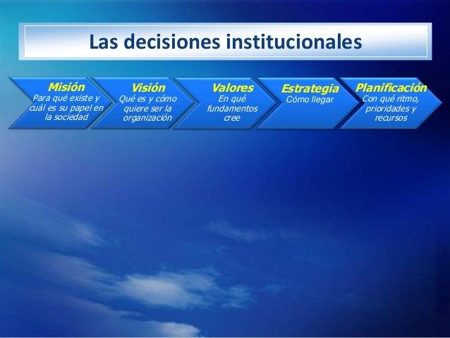 Las decisiones institucionales    Misión              Visión         Valores       Estrategia    Planificación Para qué ex...