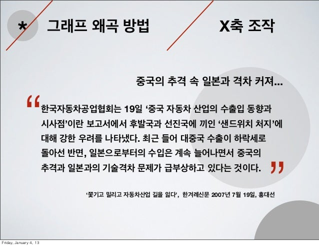 *                 그래프 왜곡 방법                             X축 조작                                             중국의 추격 속 일본과 격차 ...