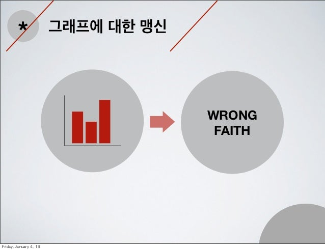 Misleading graphs Slide 2