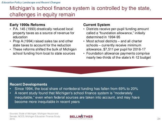 Michigan Education Policy Fact Base
