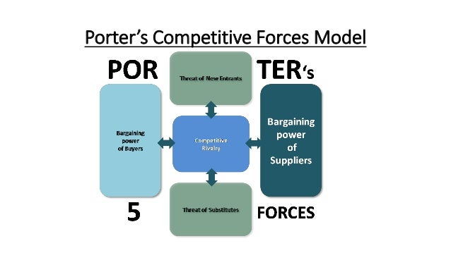 tesco barriers to entry Definition of barriers to entry: circumstances particular to a given industry that create disadvantages for new competitors attempting to enter the.