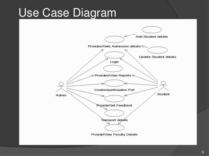 Use case diagram for college admission system wiring diagram college automation system use in institutions rh slideshare net use case diagram for online college admission ccuart Image collections