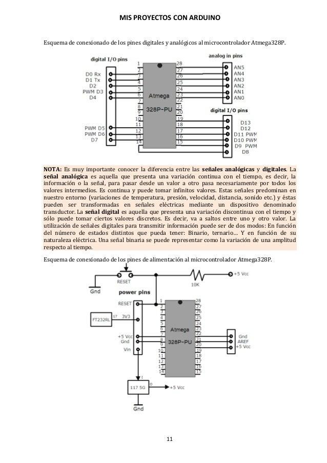 MIS PROYECTOS CON ARDUINO 12 Indicador TX/RX Leds Indica que Arduino se está comunicando vía serie con el PC. Cuando esto ...
