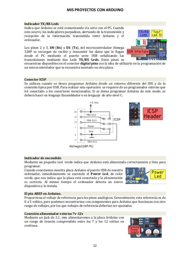 MIS PROYECTOS CON ARDUINO 13 Microcontrolador Atmega 328P Este circuito integrado es el cerebro de la placa. Es el encarga...