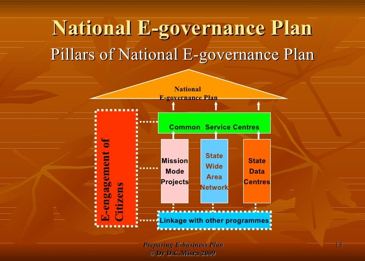 misra, d.c.  preparing e business plan for egovernment mdi …, wiring diagram