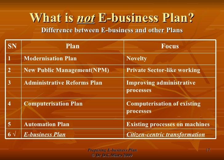 not your damn business plan