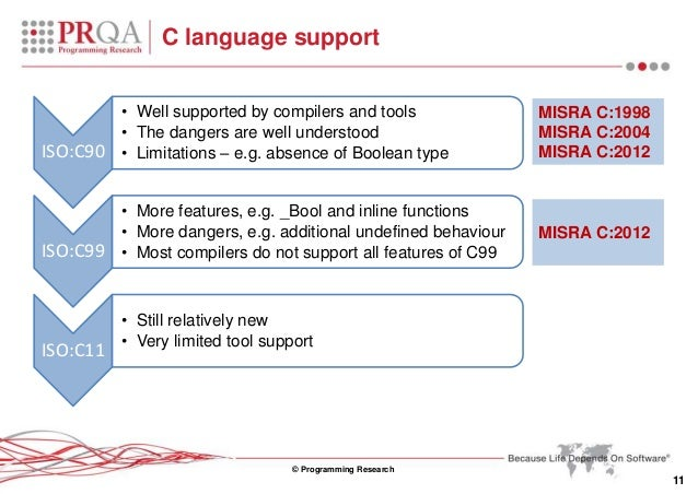 misra c 2012 download pdf