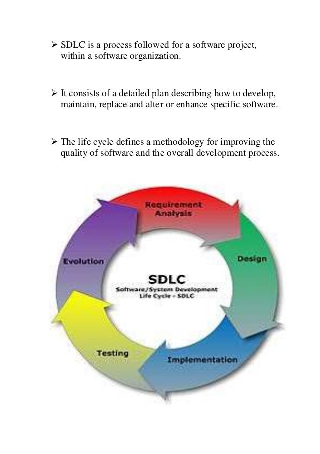 Report on SOFTWARE DEVELOPMENT LIFE CYCLE SDLC