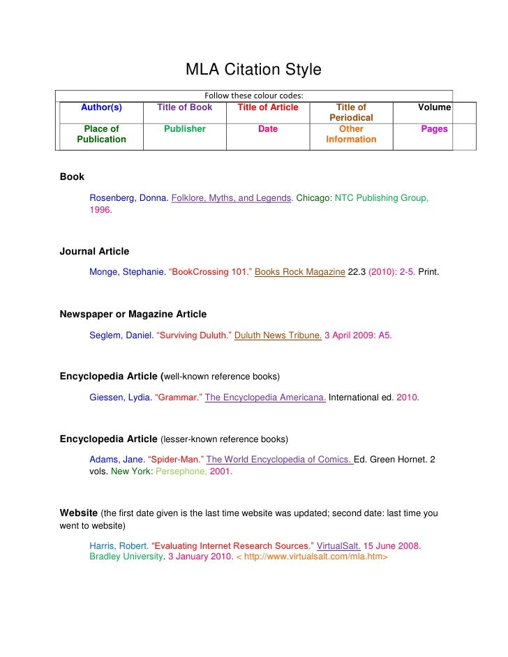 Mla style bibliography – Shaken Udder Milkshakes