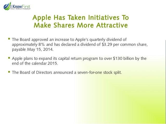 Missed The Recent Surge? Apple Stock Forecast Indicates