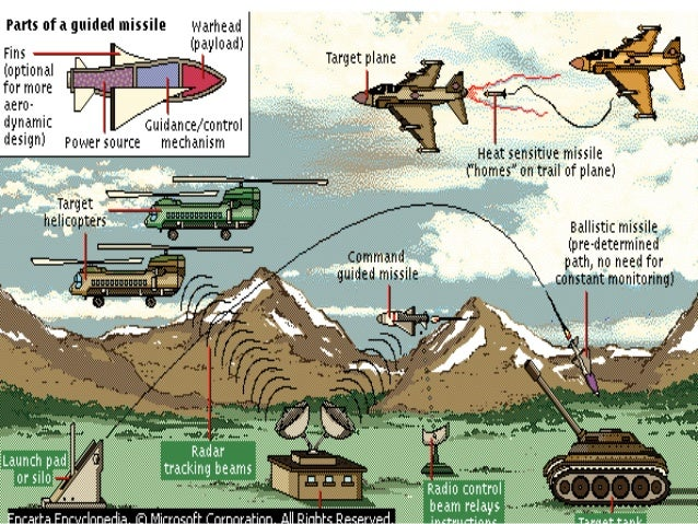 Missile technology
