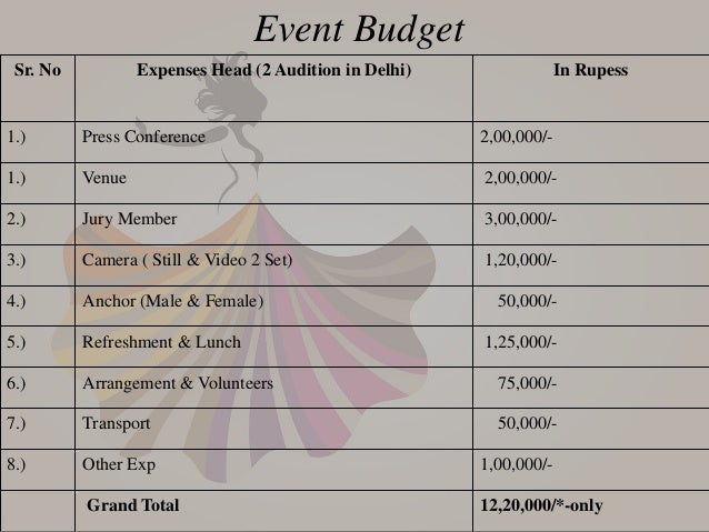 seifreelplead - Budget proposal for beauty pageant