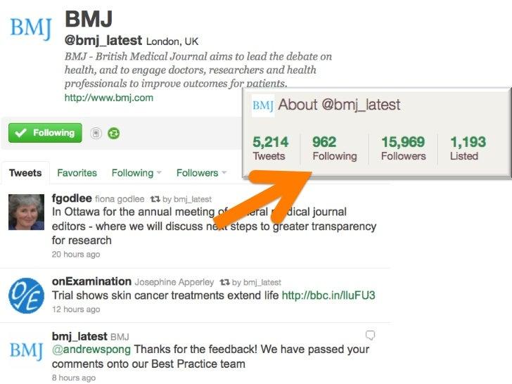 Results – Medical Journalsbodyinmind.org