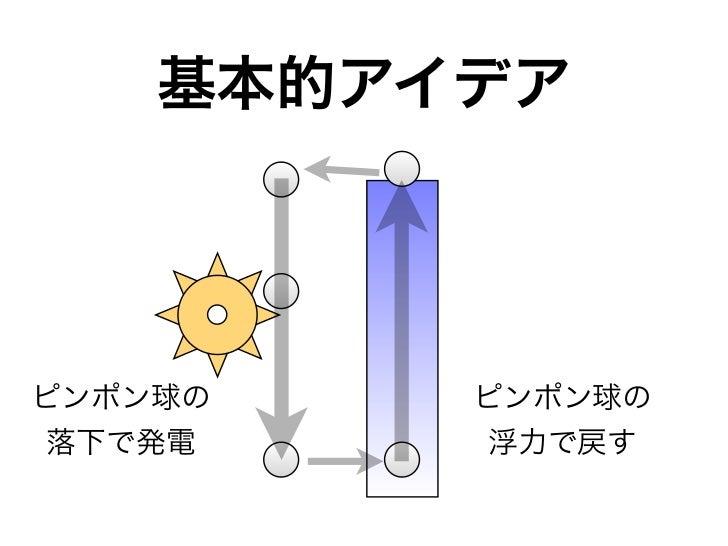 「重力と浮力で発電する装置」の簡略・効率化 Slide 2