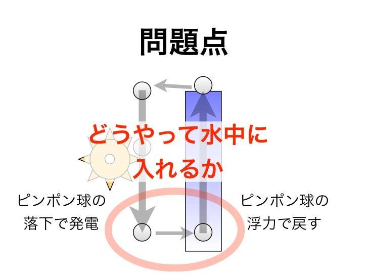 「重力と浮力で発電する装置」の簡略・効率化 Slide 3