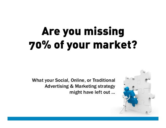 Are you missing 70% of your market? What your Social, Online, or Traditional Advertising & Marketing strategy might have l...