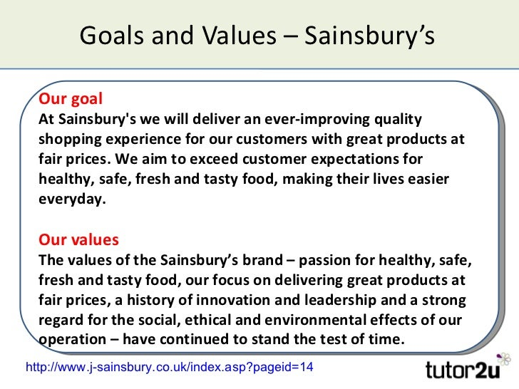 sainsburys objectives The functional areas of sainsbury's plc are vital in contributing their functions to meet the aims of sainsbury's corporate objectives.