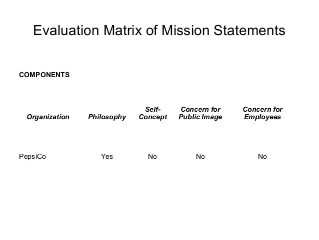 essential characteristics of a mission statement Formulation & characteristics mission statement defines mission as the essential purpose of the organisation characteristics of a mission statement.