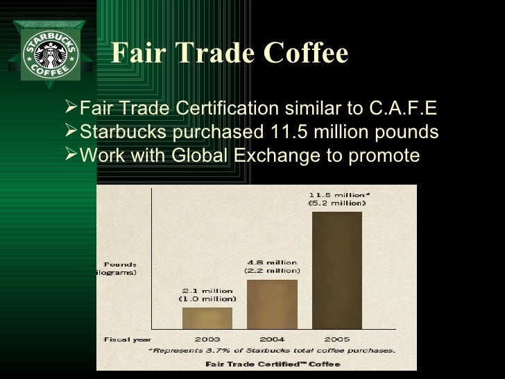 thesis fair trade Deep controversies in the fair trade movement have been simmering for more than a decade the situation has reached a boiling point and concrete actions must.
