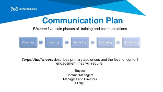 Communication Plan Phases: five main phases of training and communications Target Audiences: describes primary audiences a...