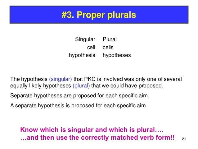 Hypothesis plural