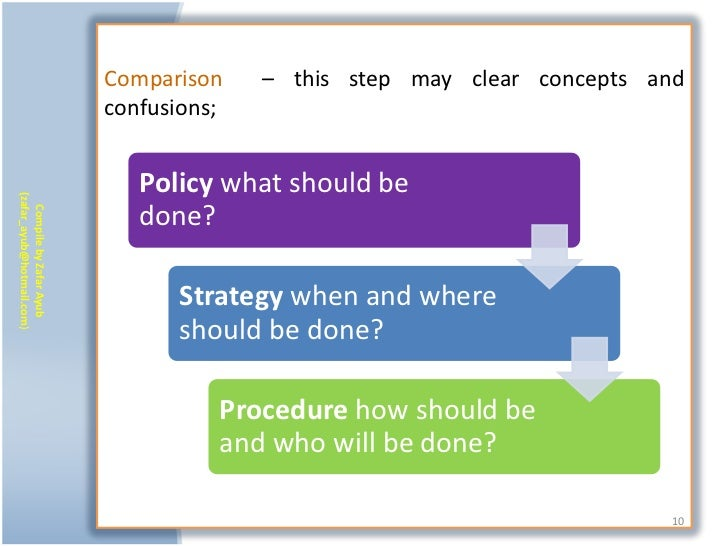 Comparison    – this step may clear concepts and                           confusions;                              Policy...