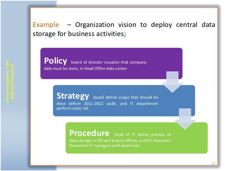 Example – Organization vision to deploy central data                           storage for business activities;           ...