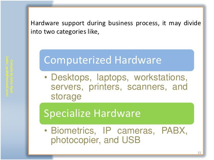 Hardware support during business process, it may divide                           into two categories like,               ...