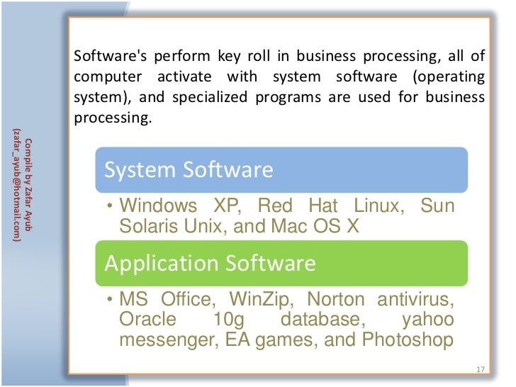 Softwares perform key roll in business processing, all of                           computer activate with system software...