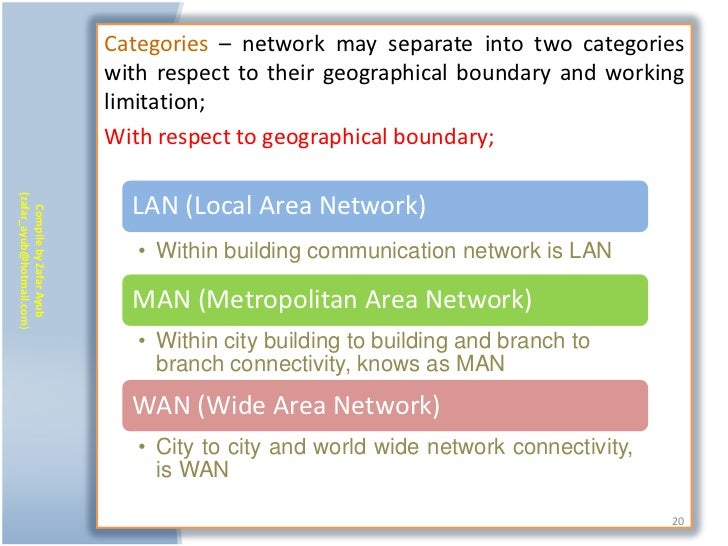 Categories – network may separate into two categories                           with respect to their geographical boundar...
