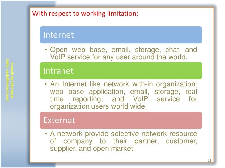 With respect to working limitation;                              Internet                               • Open web base, e...
