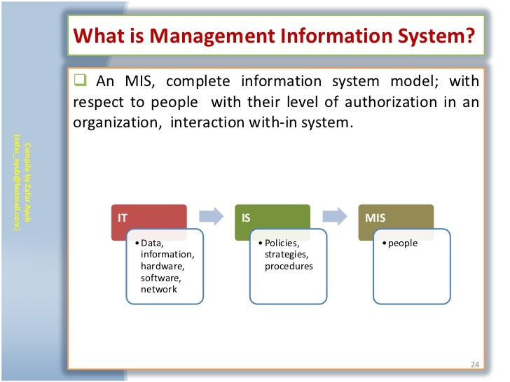 What is Management Information System?                            An MIS, complete information system model; with        ...