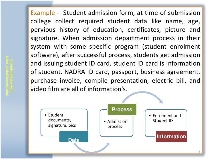 Example - Student admission form, at time of submission                           college collect required student data li...