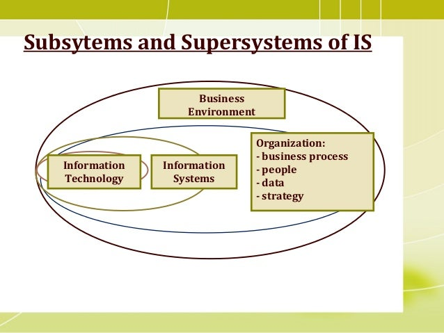 what is the role of information systems in competitive business environment Evaluate gm's current business strategy in response to its competitive environment what is the role information system gm - general motors essay | business.